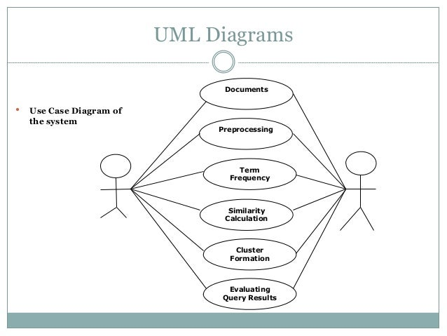 Document clustering for forensic analysis diagram of the system 14 ccuart Image collections