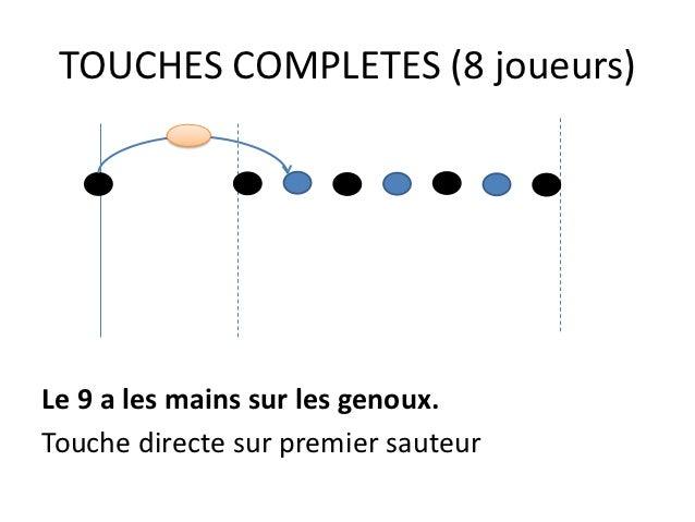TOUCHES COMPLETES (8 joueurs)Le 9 a les mains sur les genoux.Touche directe sur premier sauteur