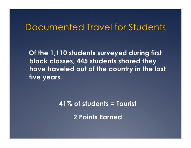 Documented Travel for StudentsOf the 1,110 students surveyed during firstblock classes, 445 students shared theyhave trave...