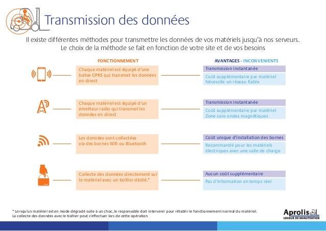 Transmission des données Il existe différentes méthodes pour transmettre les données de vos matériels jusqu'à nos serveurs...
