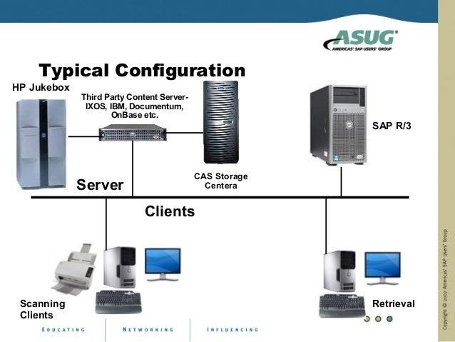 Typical ConfigurationHP Jukebox             Third Party Content Server-              IXOS, IBM, Documentum,               ...