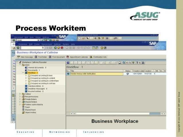 Process Workitem     POST