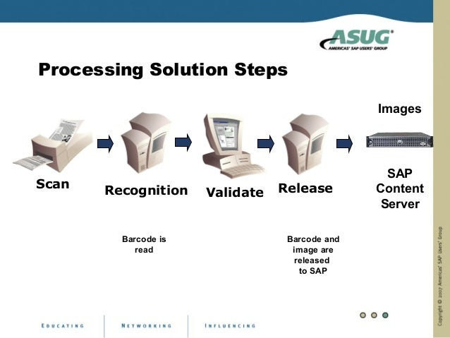 Processing Solution Steps                                                Images                                           ...