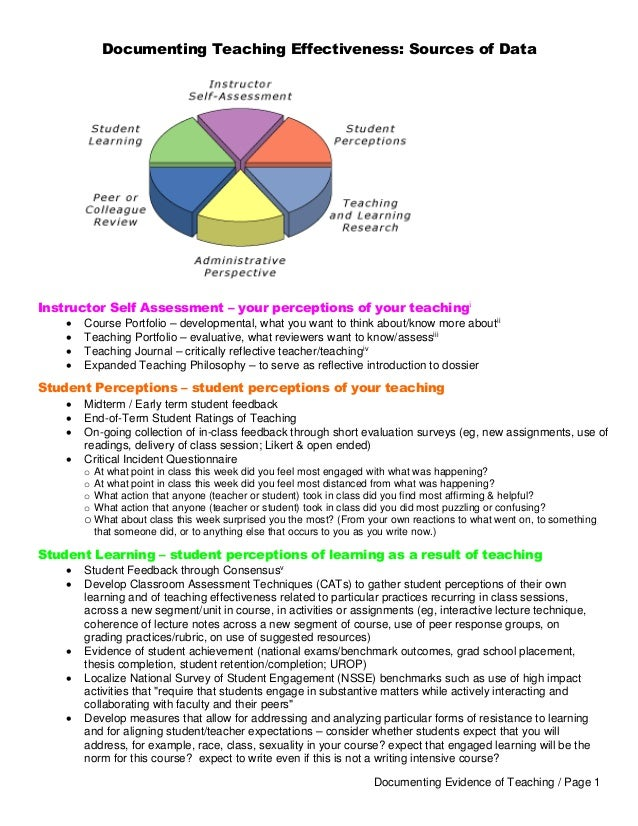 Documenting Evidence of Teaching / Page 1 Documenting Teaching Effectiveness: Sources of Data Instructor Self Assessment –...