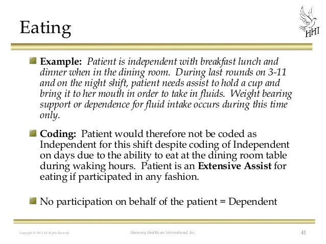 Documenting the Long-term Care You Provide