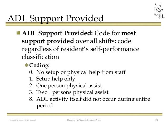 Documenting The Care You Provide ADL Accuracy