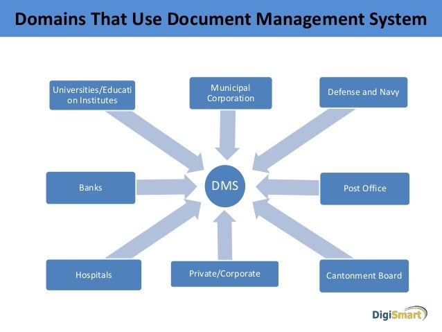 Benefits of document management system for Document management system types