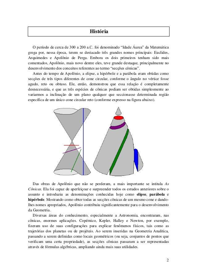 Seções Cônicas - Hipérbole Slide 2