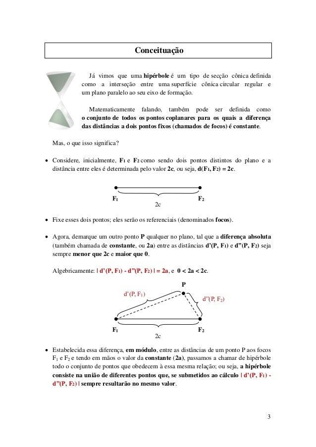 Seções Cônicas - Hipérbole Slide 3