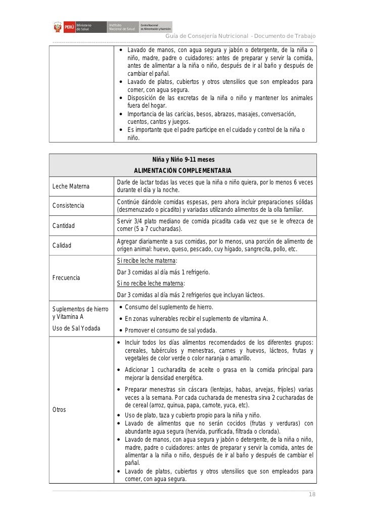 Documento de trabajo guia de consejeria nutricional - Frutas para ir al bano ...