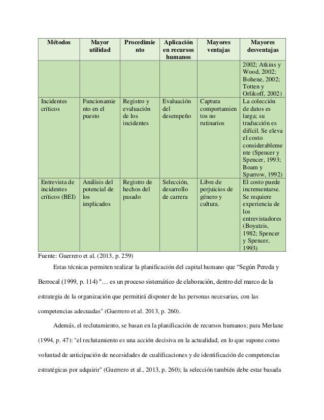 Métodos Mayor utilidad Procedimie nto Aplicación en recursos humanos Mayores ventajas Mayores desventajas 2002; Atkins y W...
