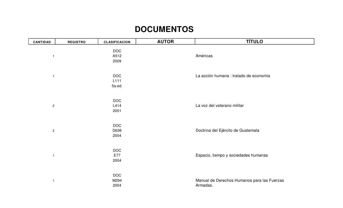 DOCUMENTOSCANTIDAD       REGISTRO   CLASIFICACION      AUTOR                                   TÍTULO                     ...
