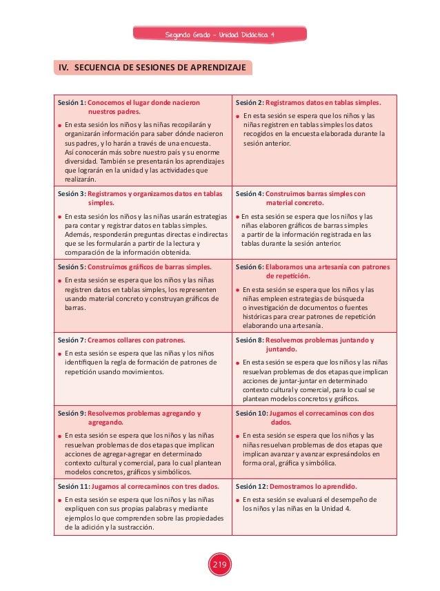 220 Segundo Grado - Unidad Didáctica 4 V. EVALUACIÓN Situación de evaluación / Instrumento COMPETENCIAS CAPACIDADES INDICA...