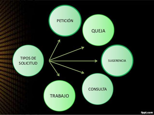 "SOLICITA: Certificado de Estudios. SEÑOR DIRECTOR DE LA I.E. ""COLEGIO NACIONAL DE LA LIBERTAD"" - HUARAZ. S.D. CLARA SÁNCHE..."