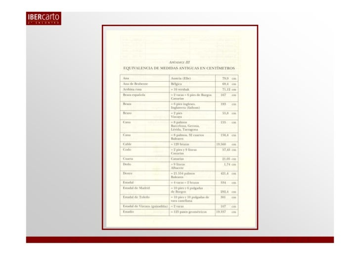 La Documentación cartográfica.Tratamiento, gestión y uso / Obra encolaboración, coordinada por J. JiménezHuelva : Universi...
