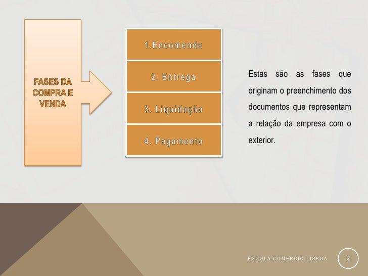 Estas são as fases queoriginam o preenchimento dosdocumentos que representama relação da empresa com oexterior.ESCOLA COMÉ...