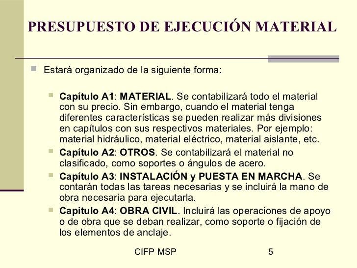 Documentos de un proyecto las mediciones y el presupuesto for Ejemplos de oficinas