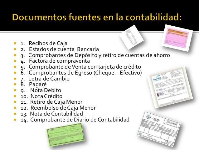 Documentos Fuente Y De Dudosa Procedencia