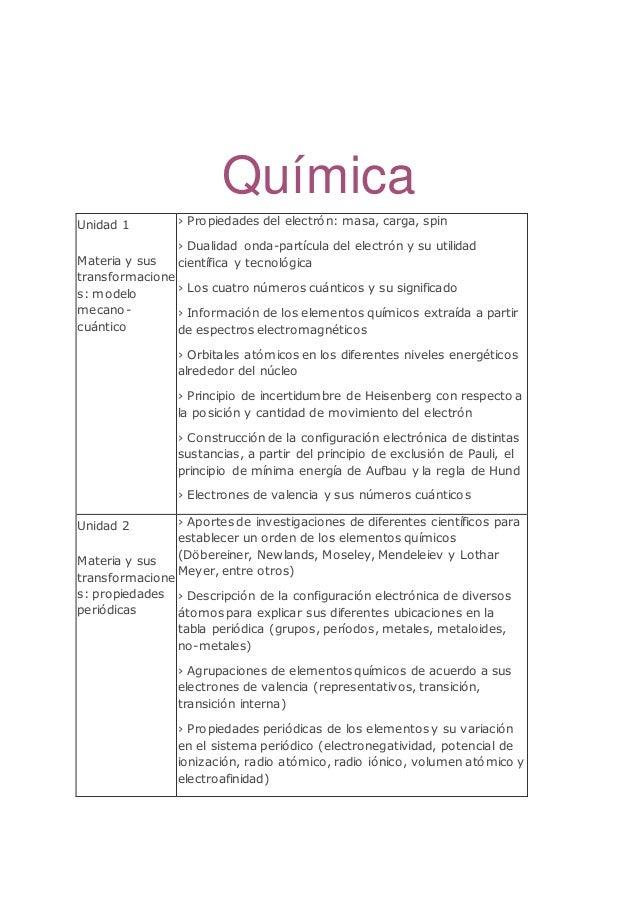 Quimica 1 638gcb1480529082 qumica unidad 1 materia y sus transformacione s modelo mecano cuntico propiedades del urtaz Gallery