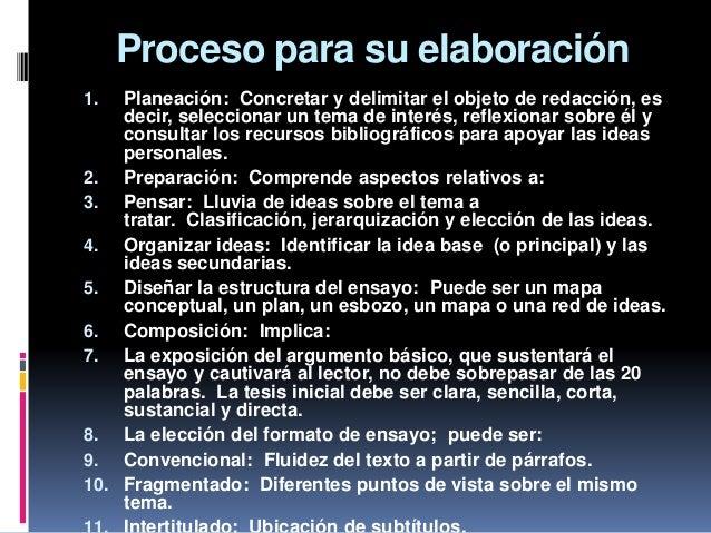 Proceso para su elaboración 1. Planeación: Concretar y delimitar el objeto de redacción, es decir, seleccionar un tema de ...