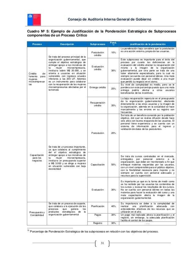 Documento Tecnico N 70 Implantacion Mantencion Y Actualizacion De