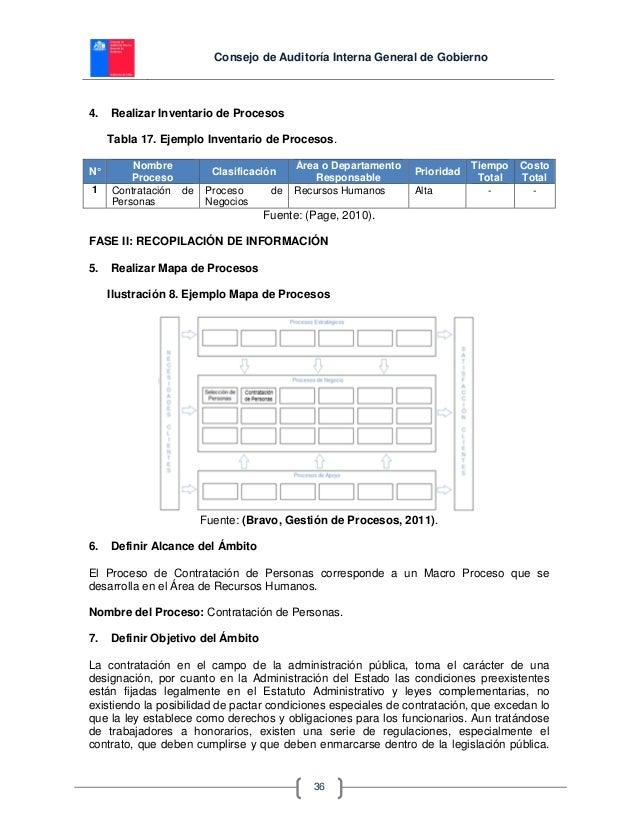 Documento t cnico n 89 propuestas metodologicas para el for Que oficina de inem me corresponde