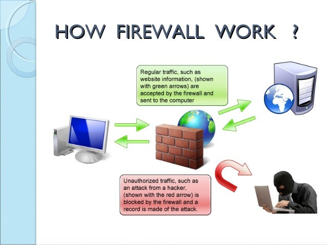 Document security & firewall