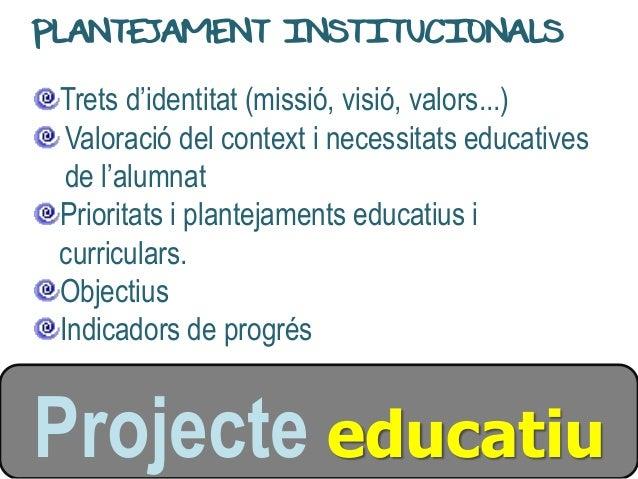 PLANTEJAMENT INSTITUCIONALS Trets d'identitat (missió, visió, valors...) Valoració del context i necessitats educatives de...
