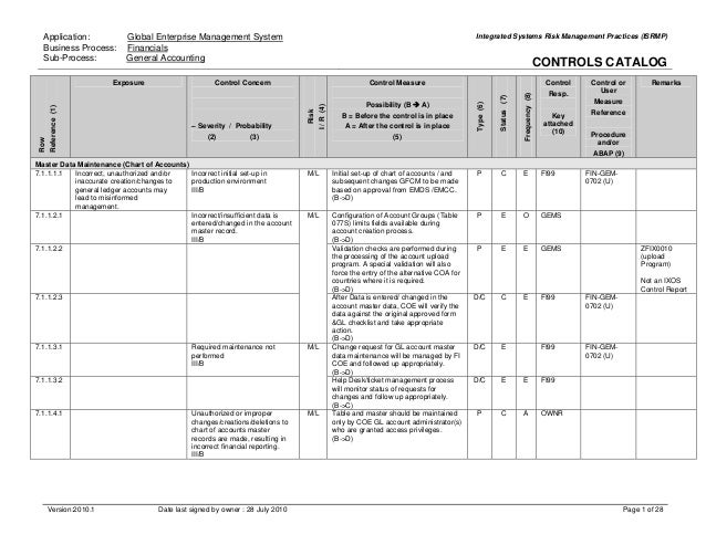 Document Template - Accounting process documentation template