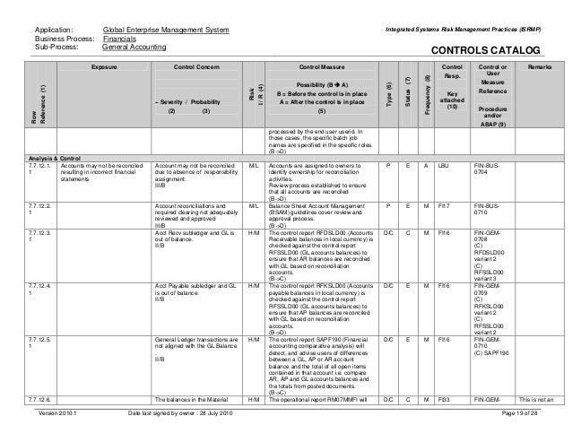 Document template – Gl Reconciliation Template
