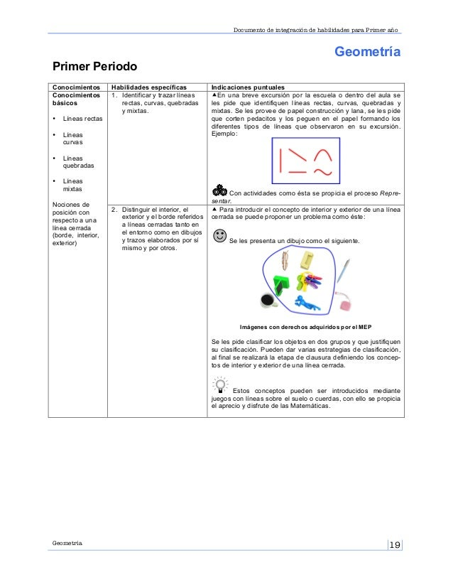 Documento integracion matematica primer a o for Concepto de exterior
