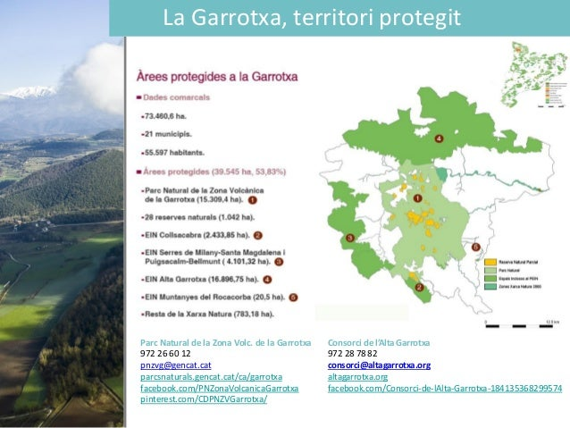 Welcome Garrotxa (CAT) Slide 3