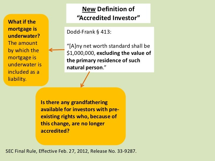 Mortgage Investor Definition