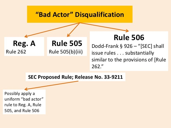 """""""Bad Actor"""" Disqualification                                                    Rule 506    Reg. A              Rule 505  ..."""