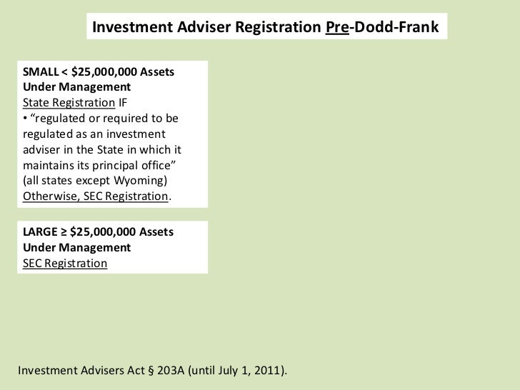 Investment Adviser Registration Pre-Dodd-FrankSMALL < $25,000,000 Assets                      MULTI-STATE EXCEPTIONUnder M...