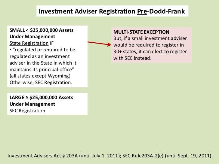 Investment Adviser Registration Pre-Dodd-FrankSMALL < $25,000,000 Assets                       MULTI-STATE EXCEPTIONUnder ...