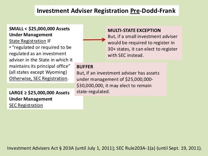 """Investment Adviser Registration Post-Dodd-Frank SMALL < $25,000,000 Assets Under Management State Registration IF • """"regul..."""