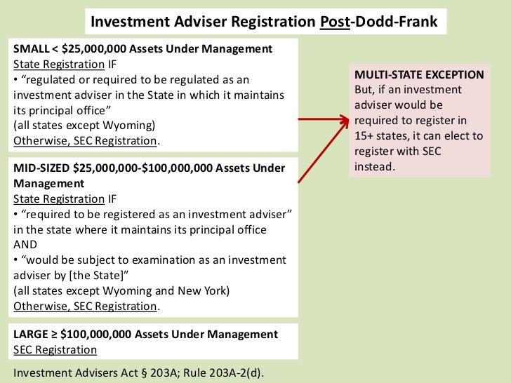 """Investment Adviser Registration Post-Dodd-FrankSMALL < $25,000,000 Assets Under ManagementState Registration IF• """"regulate..."""