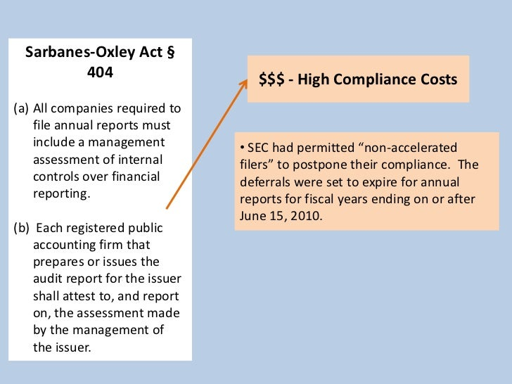 Sarbanes-Oxley Act §          404                       $$$ - High Compliance Costs(a) All companies required to    file a...