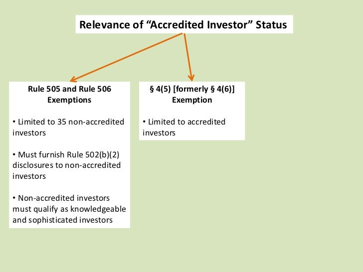 """Relevance of """"Accredited Investor"""" Status    Rule 505 and Rule 506         § 4(5) [formerly § 4(6)]      Rule 504 Exemptio..."""