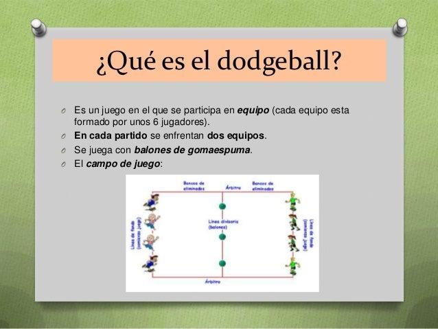 Reglamento del Dodgeball Slide 2