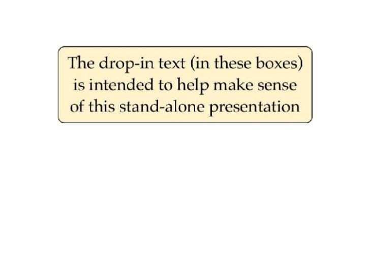 Dodging Bullets in Presentations Slide 2