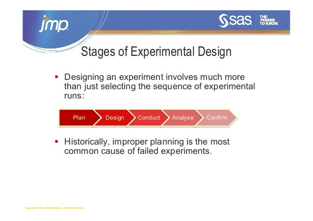 Exploring Best Practises in Design of Experiments: A Data Driven Appr…