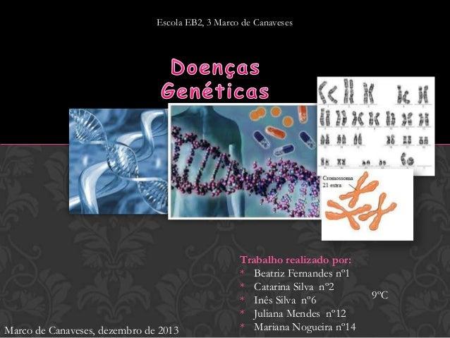 Escola EB2, 3 Marco de Canaveses Trabalho realizado por: * Beatriz Fernandes nº1 * Catarina Silva nº2 * Inês Silva nº6 * J...