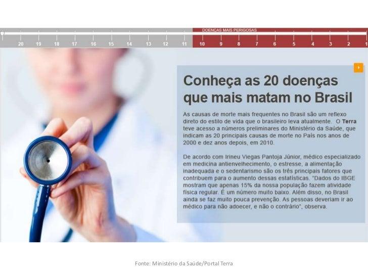 Fonte: Ministério da Saúde/Portal Terra