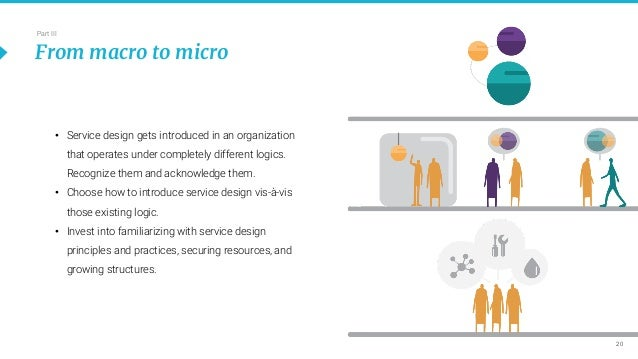Implementing Service Design In The Organisation