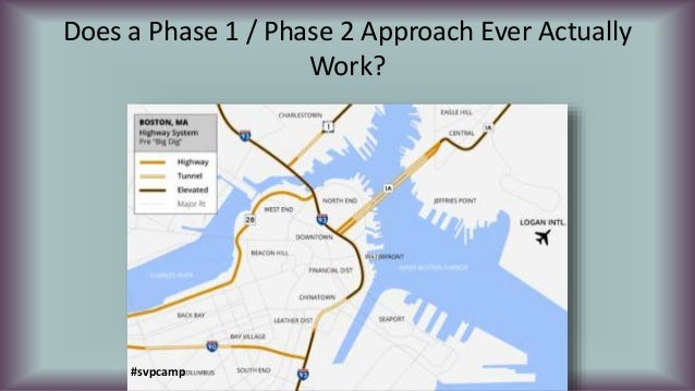 Does a Phase 1  / Phase 2 Approach Ever Actually Work? Slide 3
