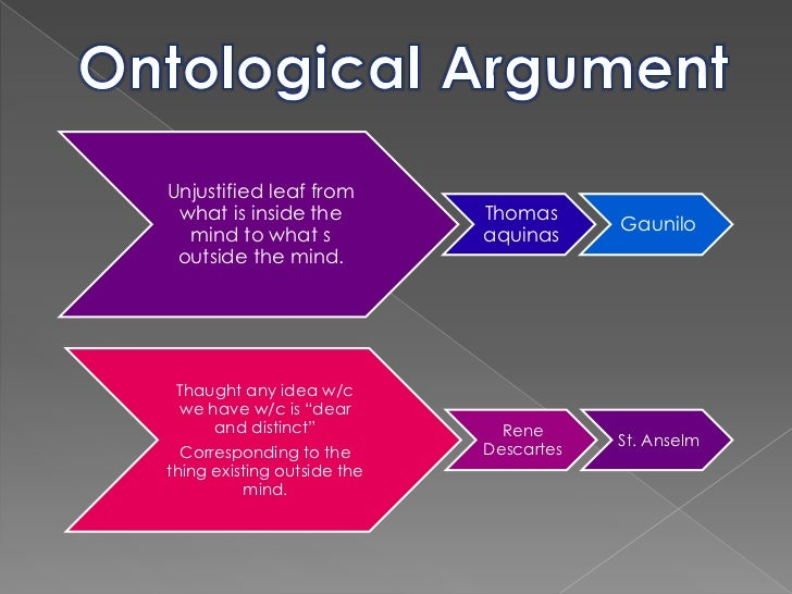 explanation of gods existence in the ontological argument by st anselm and the five ways by thomas a Read this essay on explain anselm's ontological argument  priest stthomas aquinas' five ways in his  to proves gods existence, this argument is.