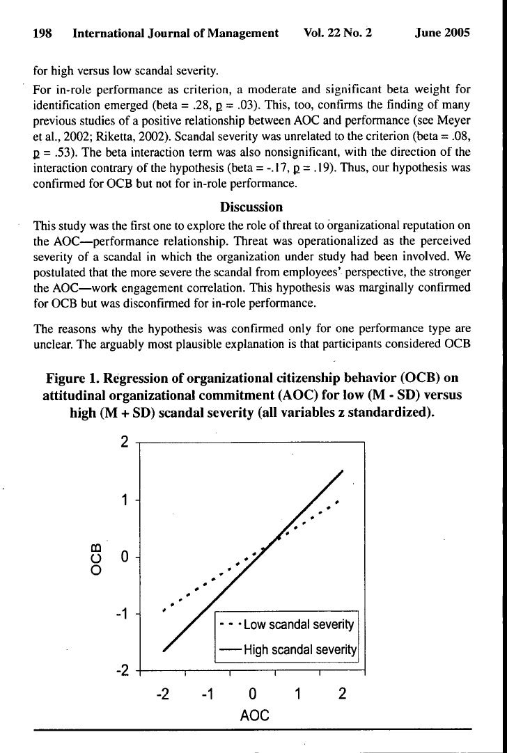 Predictors of organizational citizenship behavior