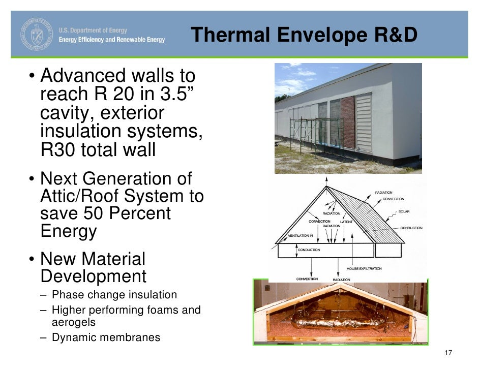 Department Of Energy Building Envelope Rd